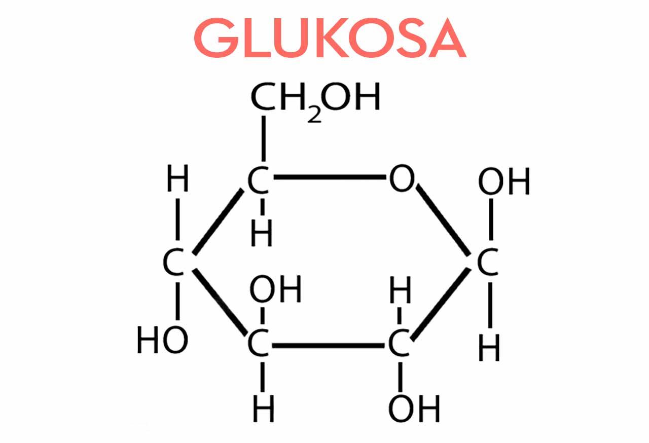 Glukosa-bagi-Diabetes-t2
