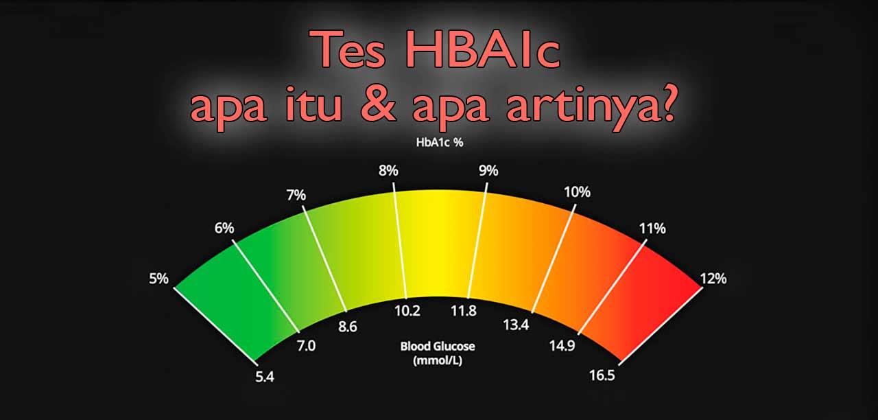 apa-artinya-HBA1c
