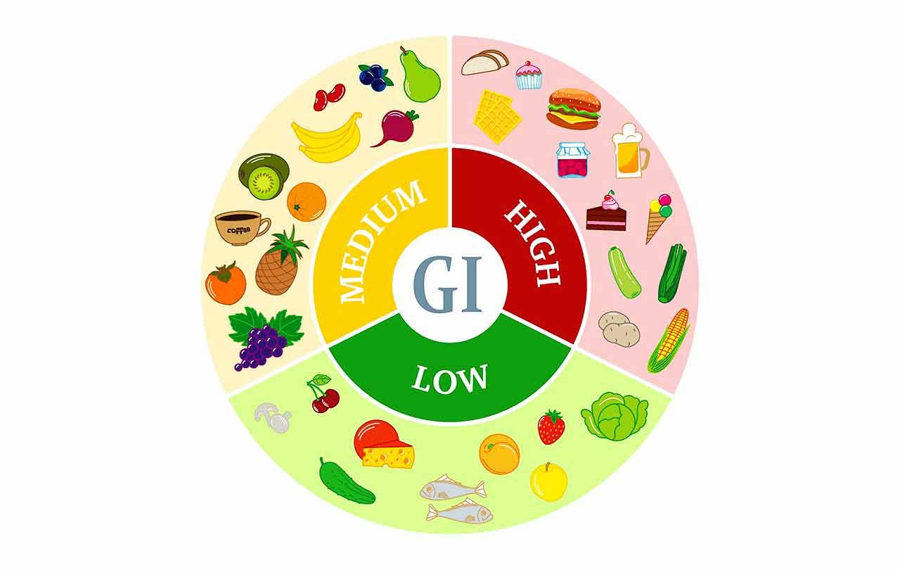 gula-sehat-diabetes-tipe2