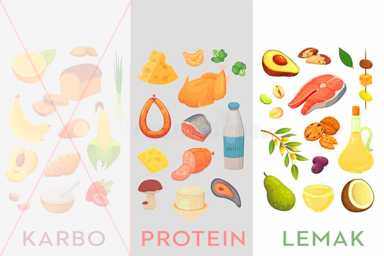 makan-lemak-daripada-karbo