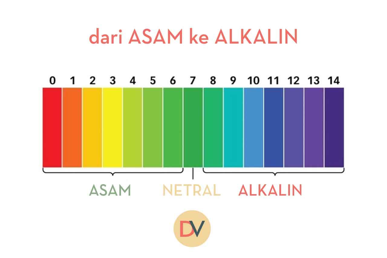 Asam-Alkalin-bagaimana