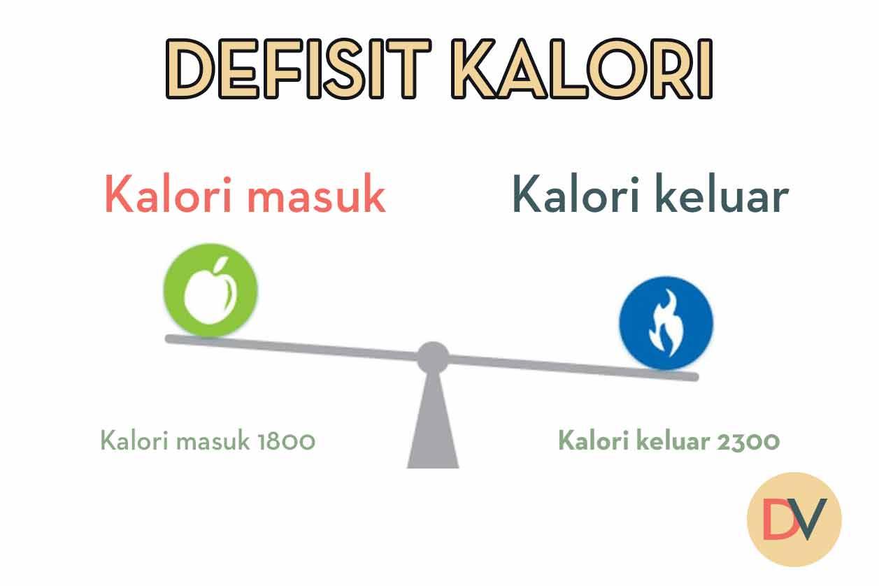 Defisit-Kalori